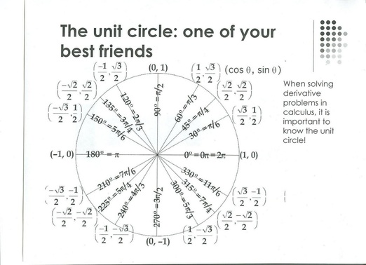 Trigonometric Functions on the Unit Circle 4.3 - Pre-Calculus